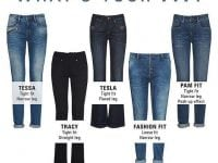Jeans som passer?