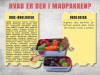 Grafik: Dansk Naturfredningsforening