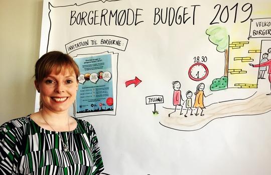 Borgerinddragelse om budgettet