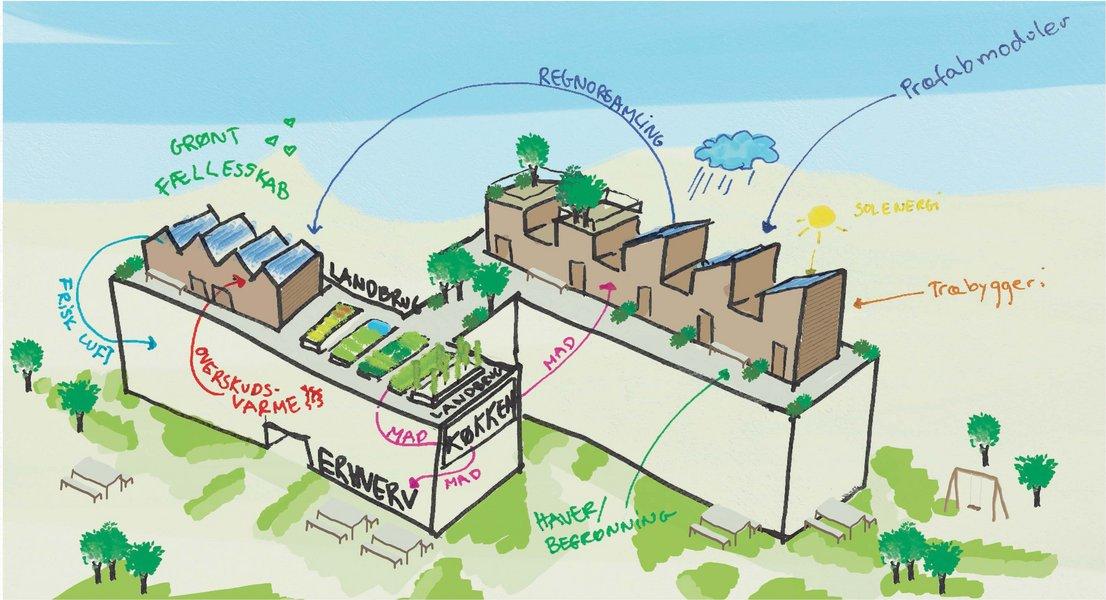 Syv boligeksperimenter skal skabe nybrud i dansk boligbyggeri